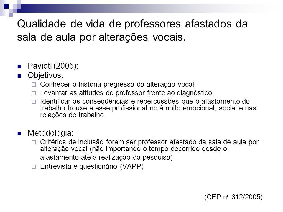 Qualidade de vida de professores afastados da sala de aula por alterações vocais. Pavioti (2005): Objetivos: Conhecer a história pregressa da alteraçã