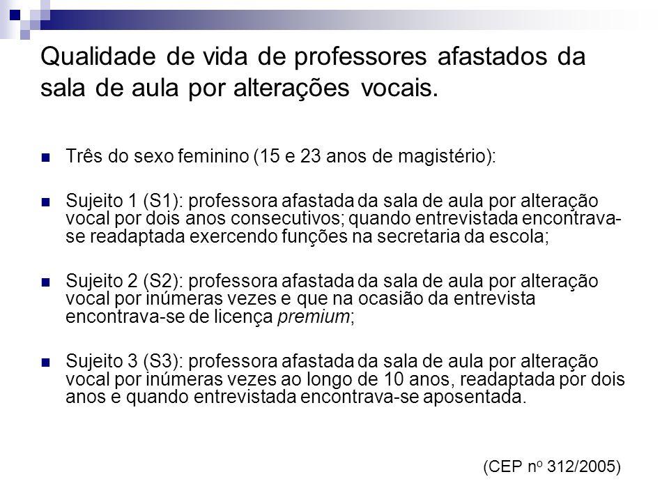 Qualidade de vida de professores afastados da sala de aula por alterações vocais. Três do sexo feminino (15 e 23 anos de magistério): Sujeito 1 (S1):