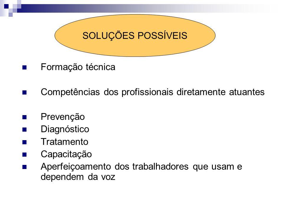 Formação técnica Competências dos profissionais diretamente atuantes Prevenção Diagnóstico Tratamento Capacitação Aperfeiçoamento dos trabalhadores qu