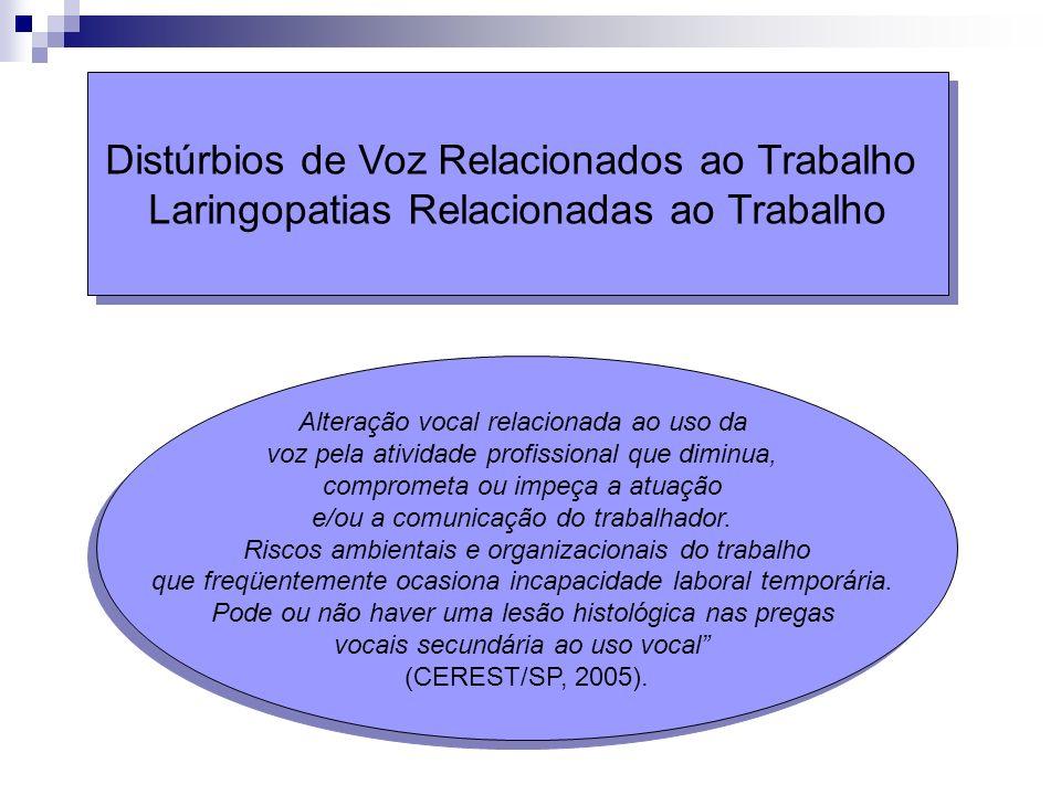 Distúrbios de Voz Relacionados ao Trabalho Laringopatias Relacionadas ao Trabalho Distúrbios de Voz Relacionados ao Trabalho Laringopatias Relacionada