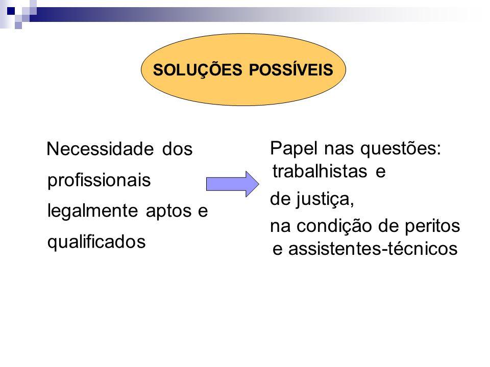 Necessidade dos profissionais legalmente aptos e qualificados Papel nas questões: trabalhistas e de justiça, na condição de peritos e assistentes-técn