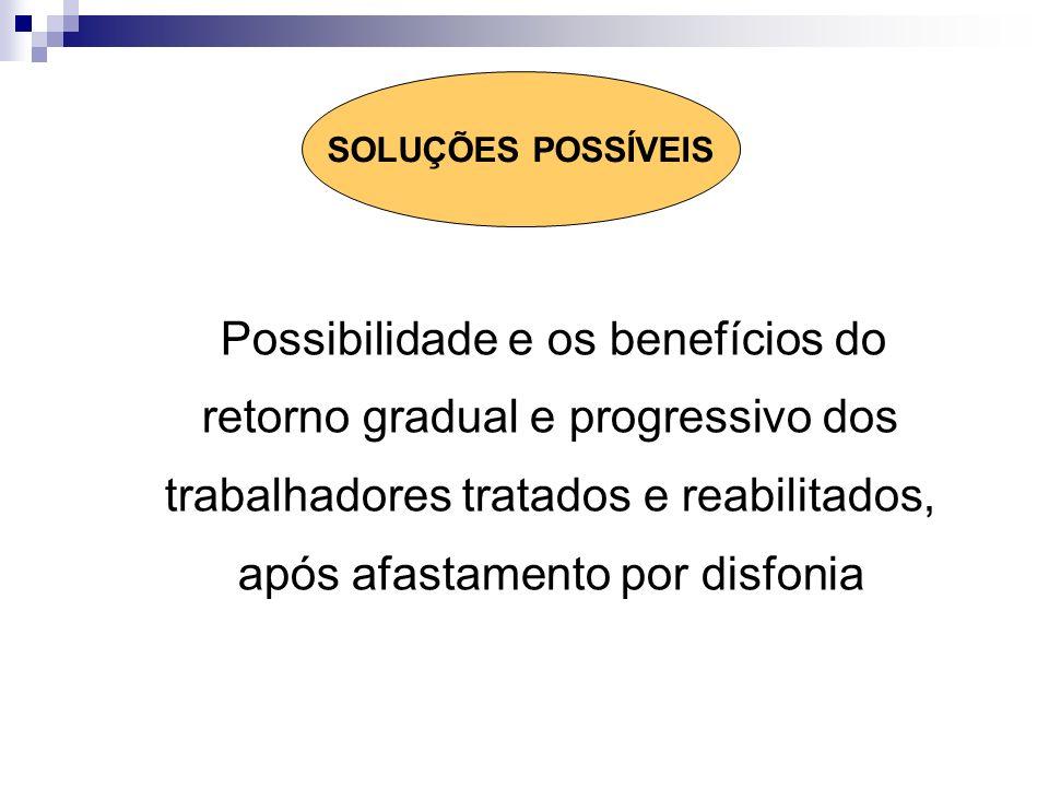 Possibilidade e os benefícios do retorno gradual e progressivo dos trabalhadores tratados e reabilitados, após afastamento por disfonia SOLUÇÕES POSSÍ