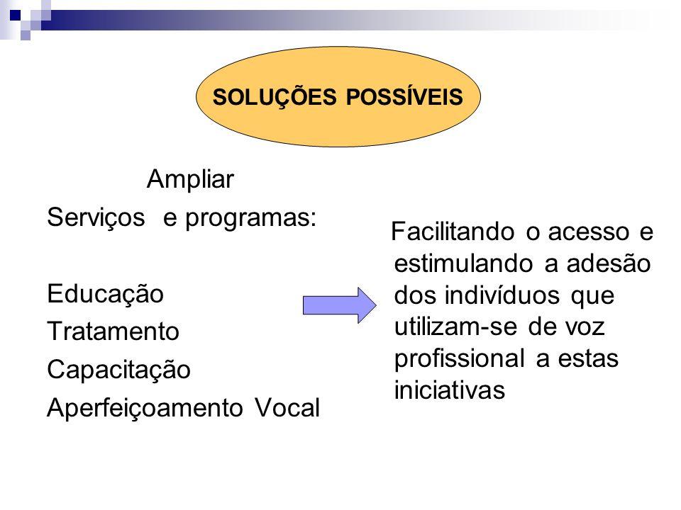 Ampliar Serviços e programas: Educação Tratamento Capacitação Aperfeiçoamento Vocal Facilitando o acesso e estimulando a adesão dos indivíduos que uti
