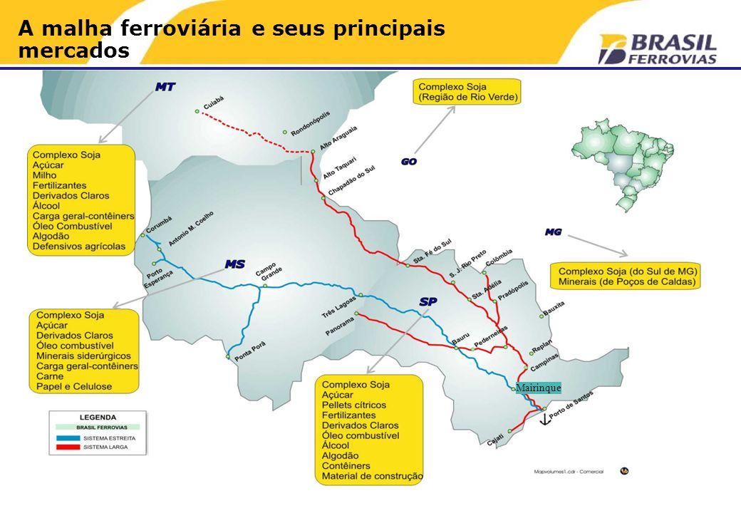 A malha ferroviária e seus principais mercados Mairinque