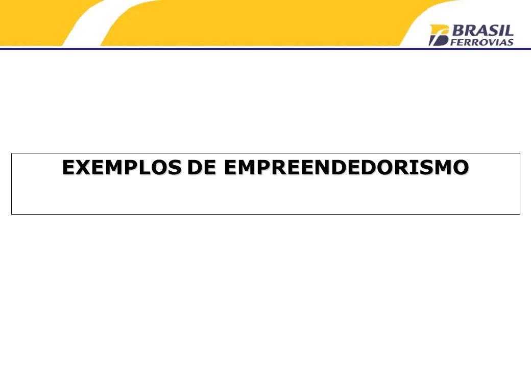 EXEMPLOS DE EMPREENDEDORISMO