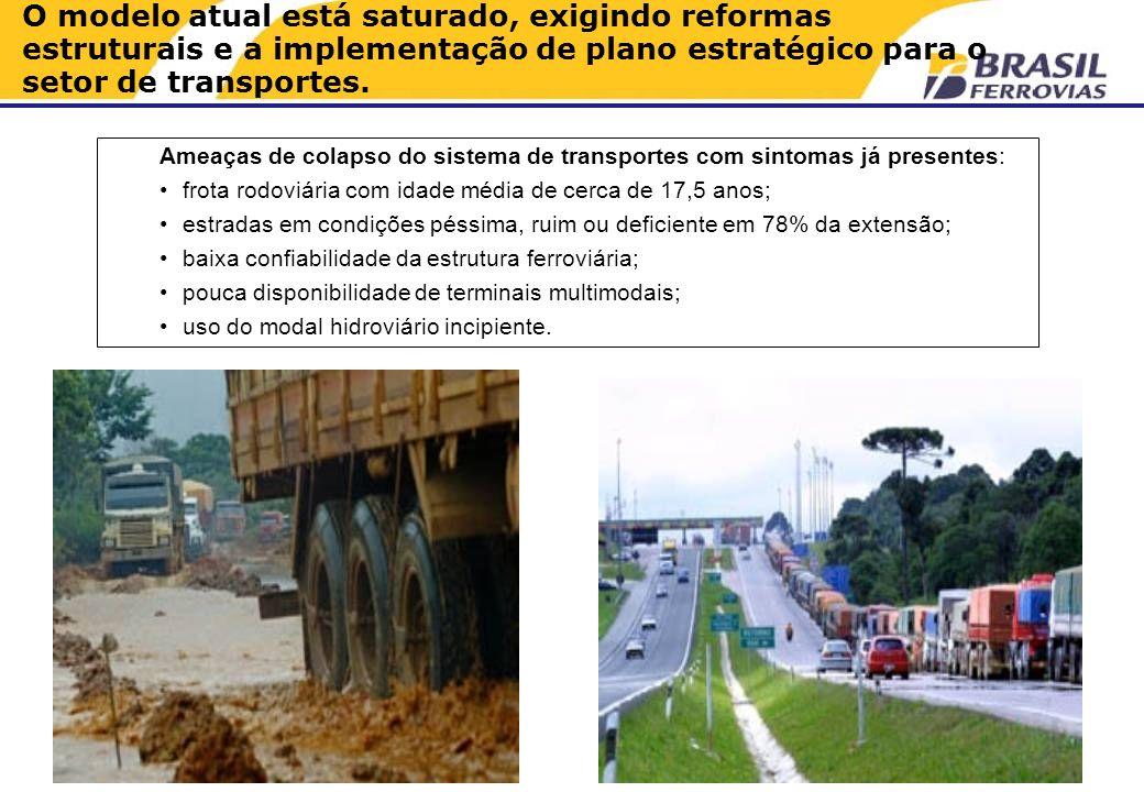 EVOLUÇÃO DAS EXTENSÕES DAS FERROVIAS NO BRASIL - KM Apesar das melhorias da produção das ferrovias concessionadas, não existem condições para ampliar a malha ferrroviária brasileira, que vem decrescendo pela eliminação de ramais antieconômicos.