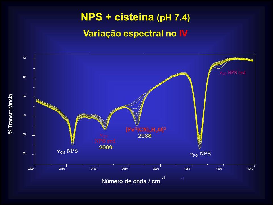 NO NPS red NO NPS CN NPS CN NPS red 2089 [Fe II (CN) 5 H 2 O] 3- 2038 52 56 60 64 68 72 % Transmitância 2200 215021002050200019501900 1850 Número de o