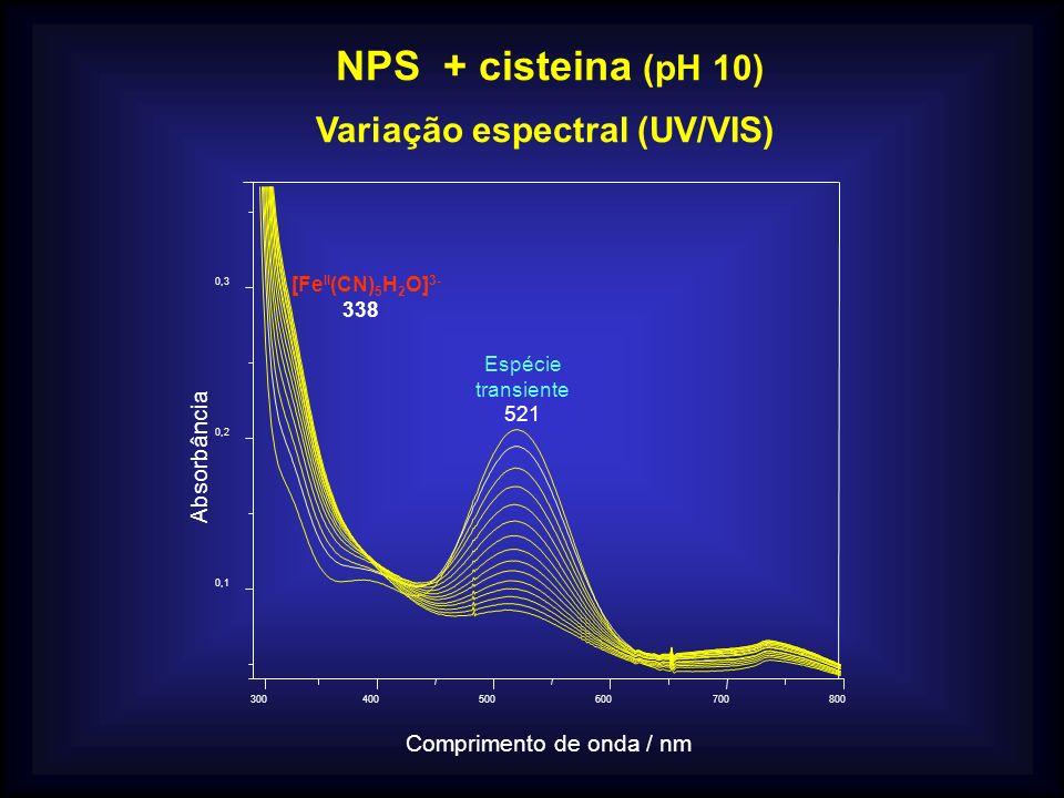 300 0,1 0,2 0,3 Absorbância 400500600700800 Comprimento de onda / nm Espécie transiente 521 [Fe II (CN) 5 H 2 O] 3- 338 NPS + cisteina (pH 10) Variaçã