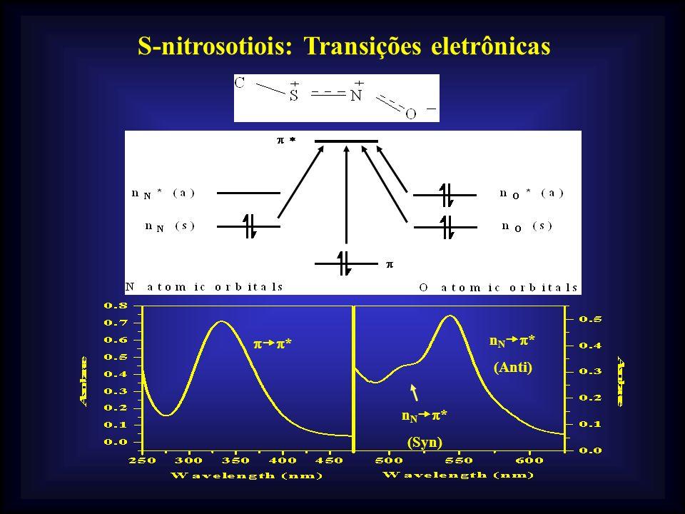 S-nitrosotiois: Transições eletrônicas n N * (Anti) n N * (Syn) *