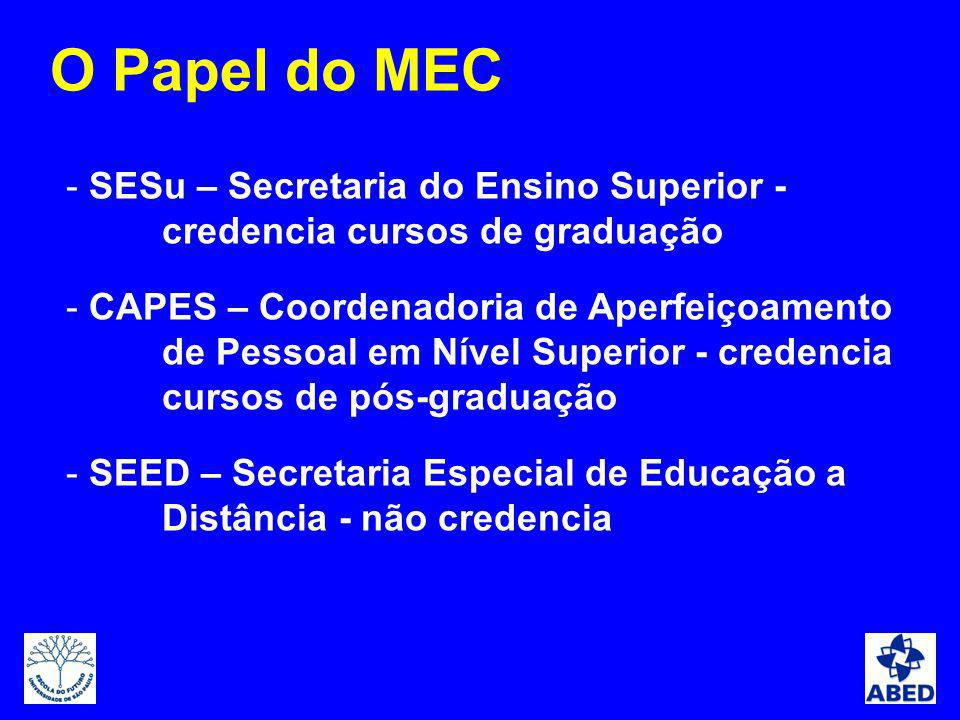 - SESu – Secretaria do Ensino Superior - credencia cursos de graduação - CAPES – Coordenadoria de Aperfeiçoamento de Pessoal em Nível Superior - crede