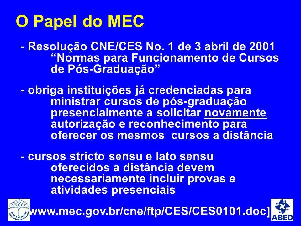 - Resolução CNE/CES No. 1 de 3 abril de 2001 Normas para Funcionamento de Cursos de Pós-Graduação - obriga instituições já credenciadas para ministrar
