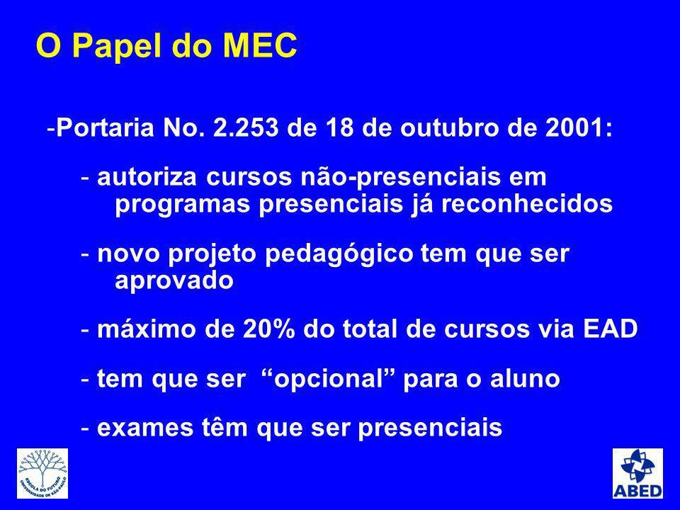 -Portaria No. 2.253 de 18 de outubro de 2001: - autoriza cursos não-presenciais em programas presenciais já reconhecidos - novo projeto pedagógico tem