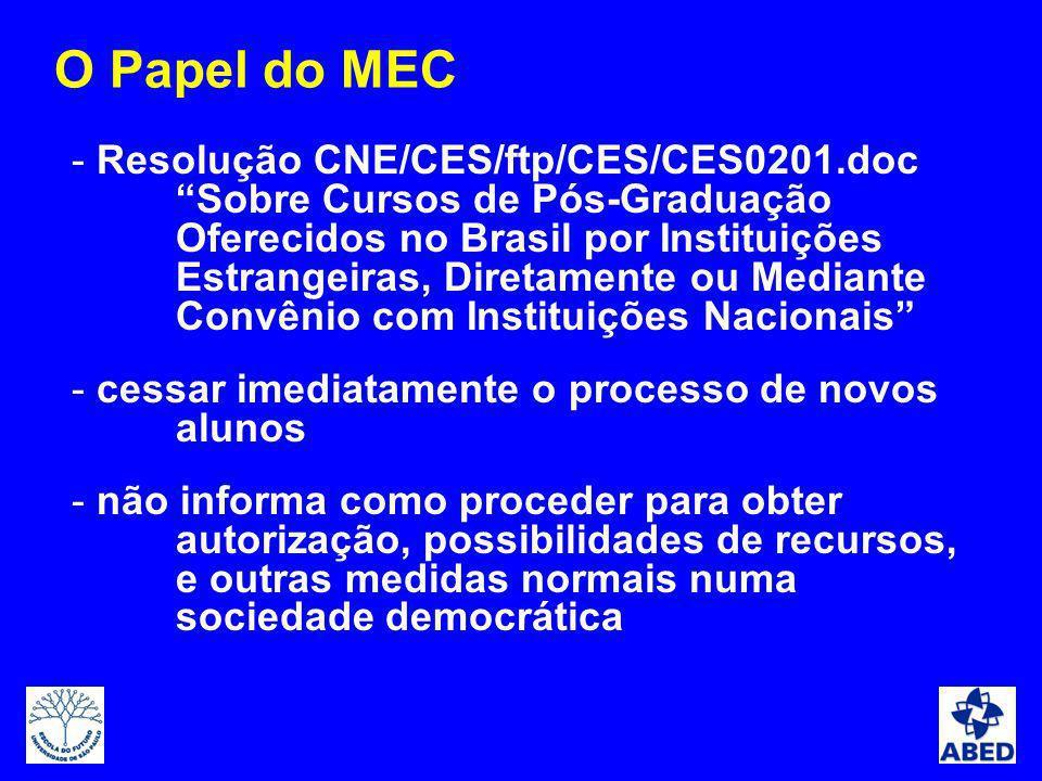 - Resolução CNE/CES/ftp/CES/CES0201.doc Sobre Cursos de Pós-Graduação Oferecidos no Brasil por Instituições Estrangeiras, Diretamente ou Mediante Conv