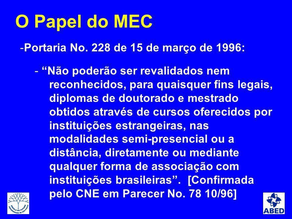 -Portaria No. 228 de 15 de março de 1996: - Não poderão ser revalidados nem reconhecidos, para quaisquer fins legais, diplomas de doutorado e mestrado