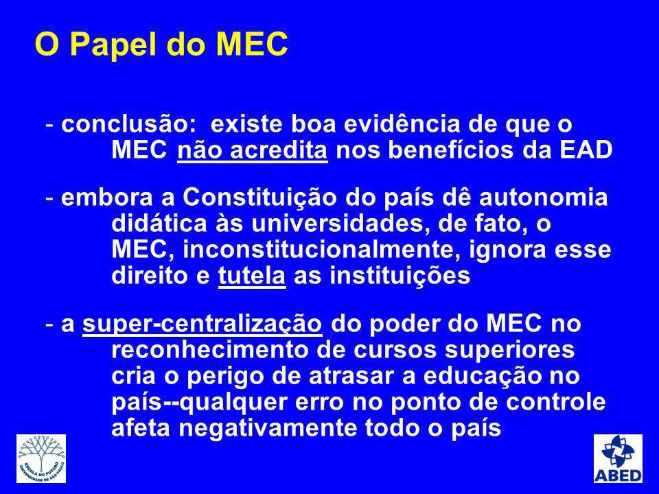 - conclusão: existe boa evidência de que o MEC não acredita nos benefícios da EAD - embora a Constituição do país dê autonomia didática às universidad