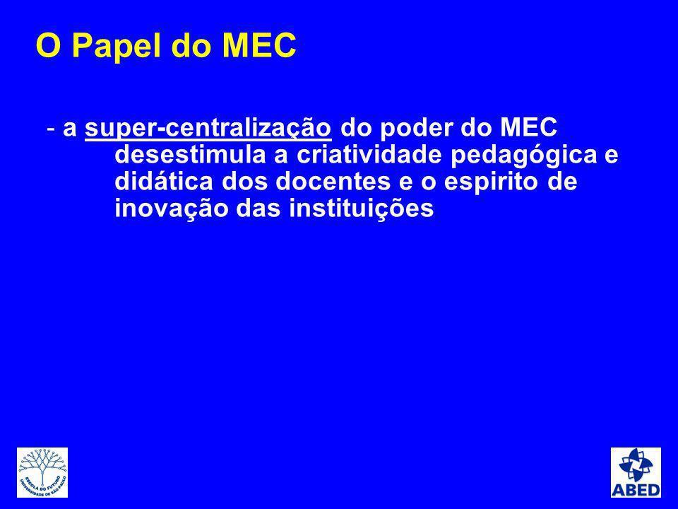 - a super-centralização do poder do MEC desestimula a criatividade pedagógica e didática dos docentes e o espirito de inovação das instituições O Pape
