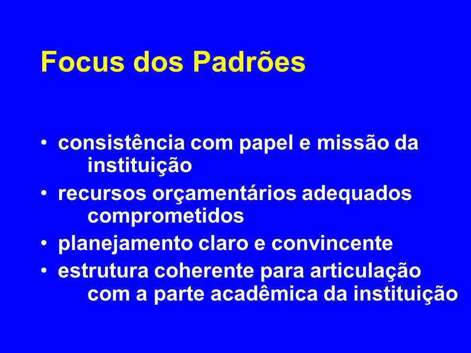 Focus dos Padrões consistência com papel e missão da instituição recursos orçamentários adequados comprometidos planejamento claro e convincente estru