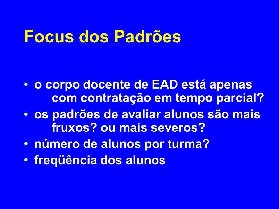 Focus dos Padrões o corpo docente de EAD está apenas com contratação em tempo parcial? os padrões de avaliar alunos são mais fruxos? ou mais severos?