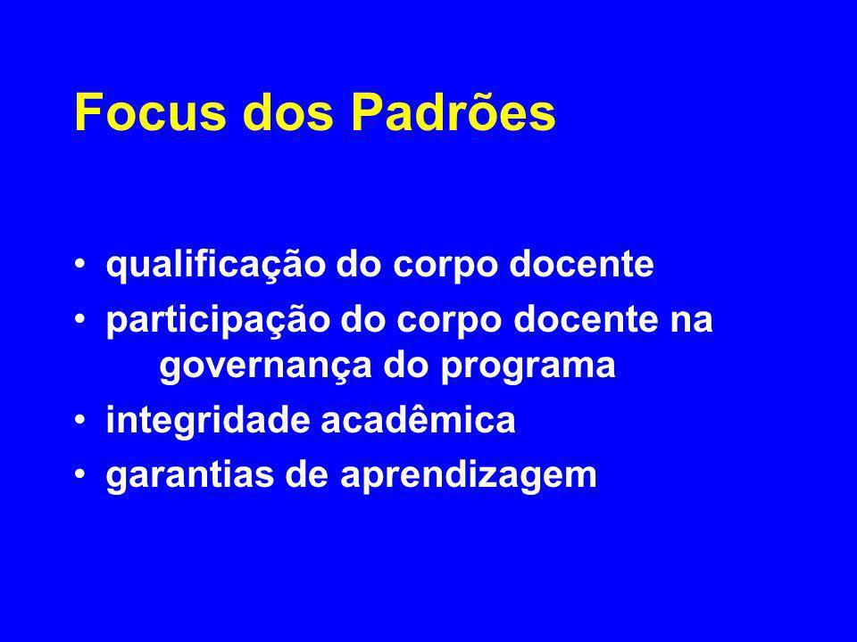 Focus dos Padrões qualificação do corpo docente participação do corpo docente na governança do programa integridade acadêmica garantias de aprendizage