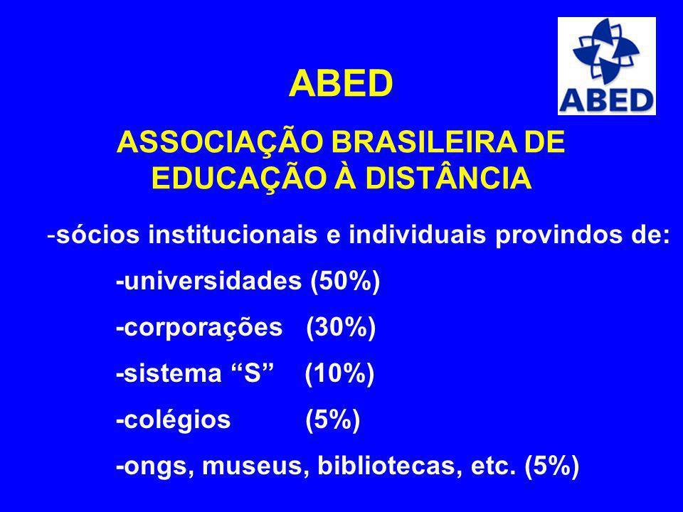 ABED ASSOCIAÇÃO BRASILEIRA DE EDUCAÇÃO À DISTÂNCIA -sócios institucionais e individuais provindos de: -universidades (50%) -corporações (30%) -sistema