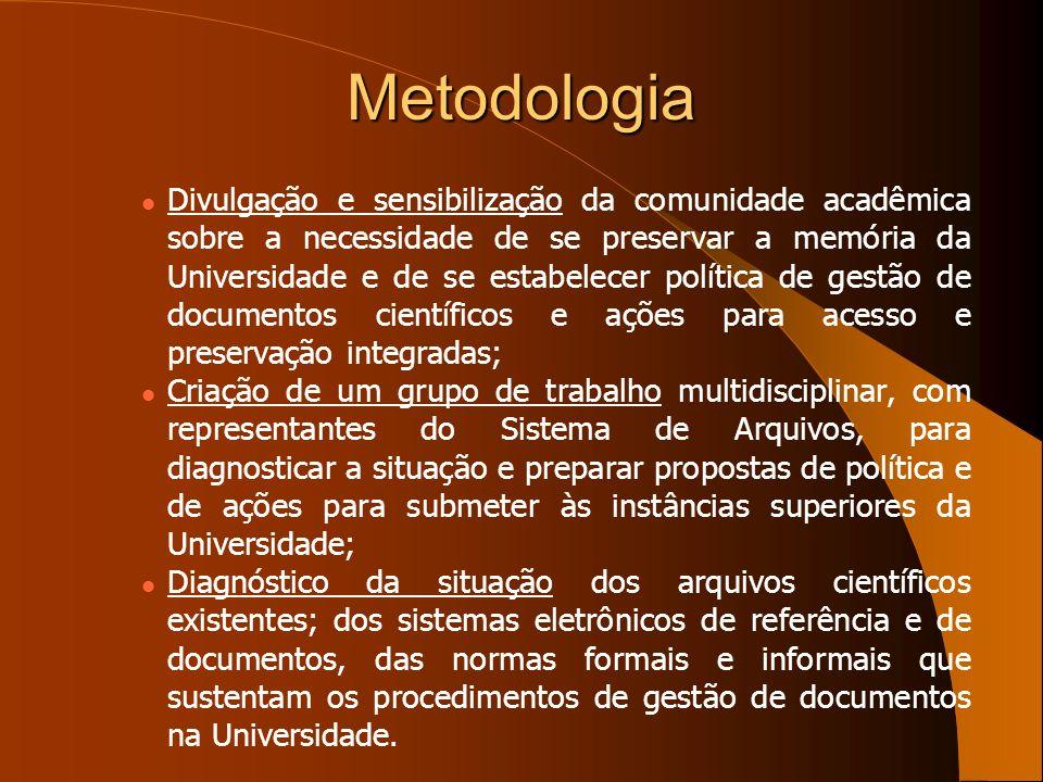 Metodologia Divulgação e sensibilização da comunidade acadêmica sobre a necessidade de se preservar a memória da Universidade e de se estabelecer polí