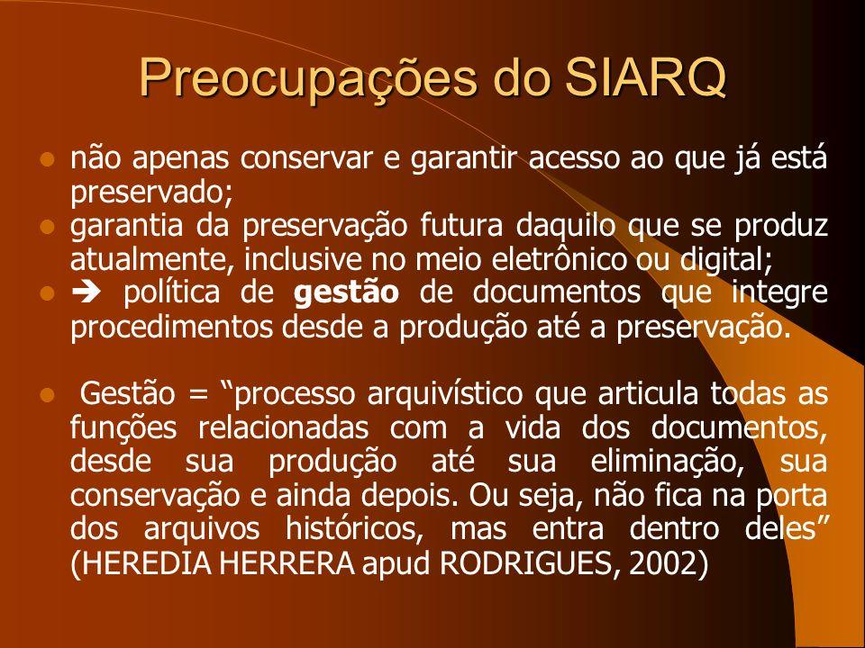 Preocupações do SIARQ não apenas conservar e garantir acesso ao que já está preservado; garantia da preservação futura daquilo que se produz atualment