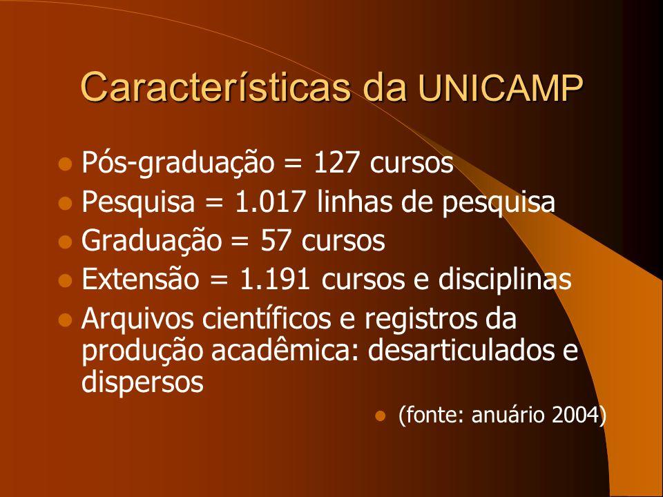 Características da UNICAMP Pós-graduação = 127 cursos Pesquisa = 1.017 linhas de pesquisa Graduação = 57 cursos Extensão = 1.191 cursos e disciplinas