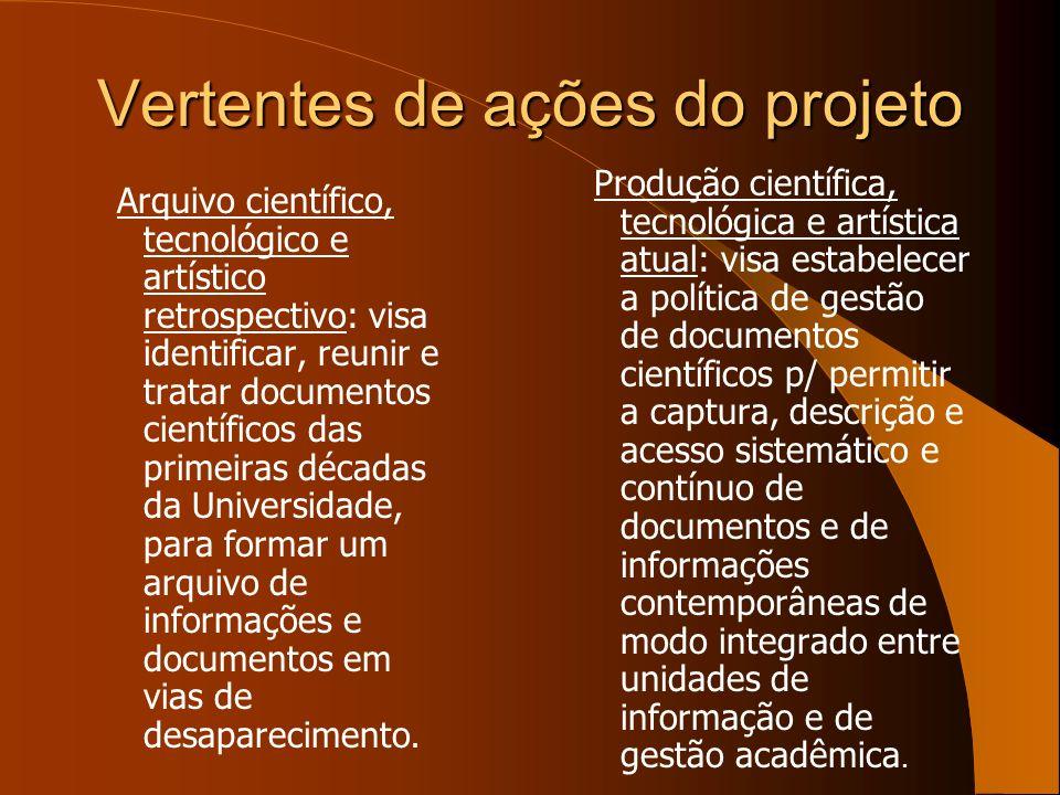 Vertentes de ações do projeto Arquivo científico, tecnológico e artístico retrospectivo: visa identificar, reunir e tratar documentos científicos das