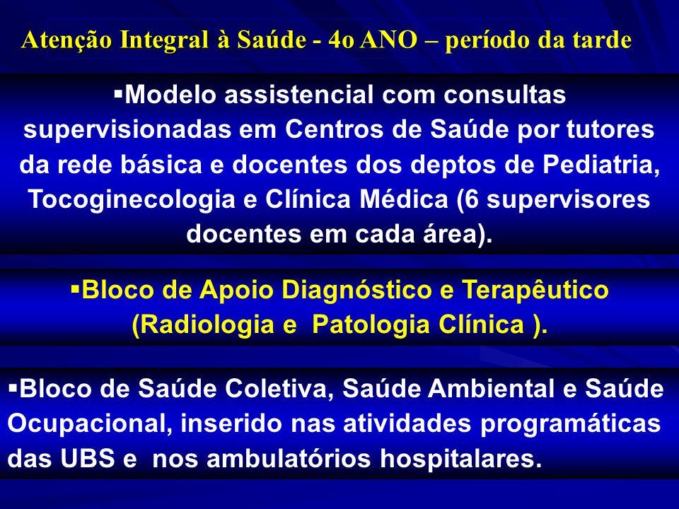 Atenção Integral à Saúde Atenção Integral à Saúde - 4o ANO – período da tarde Modelo assistencial com consultas supervisionadas em Centros de Saúde po