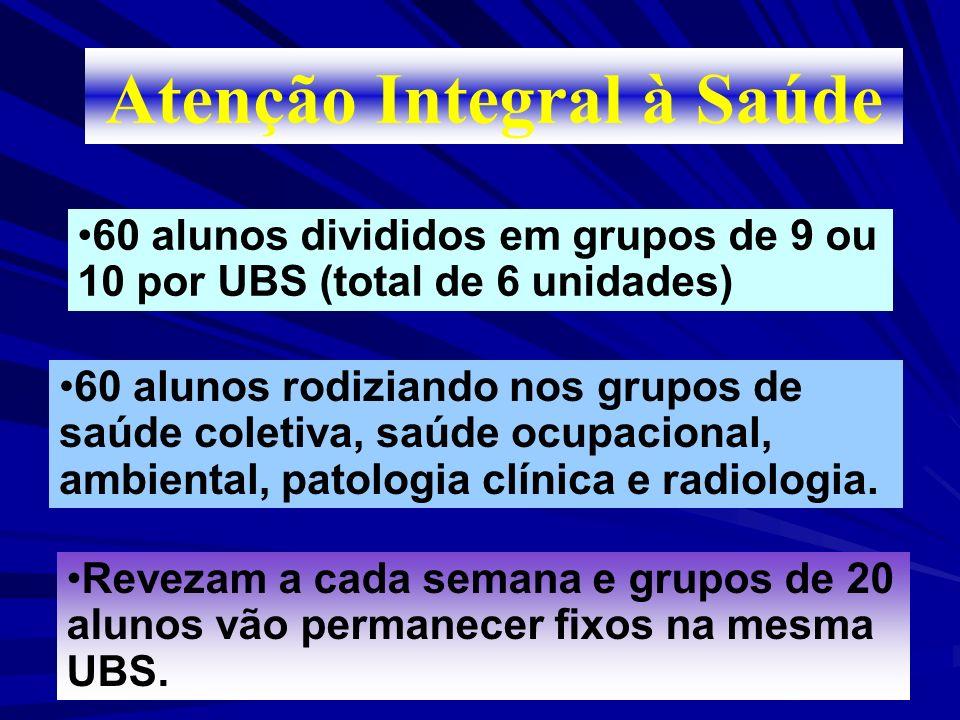ESTÁGIO DO ALUNO NO MÓDULO ATENÇÃO INTEGRAL Á SAÚDE 12 4a.5a.6a.4a.5a.6a.
