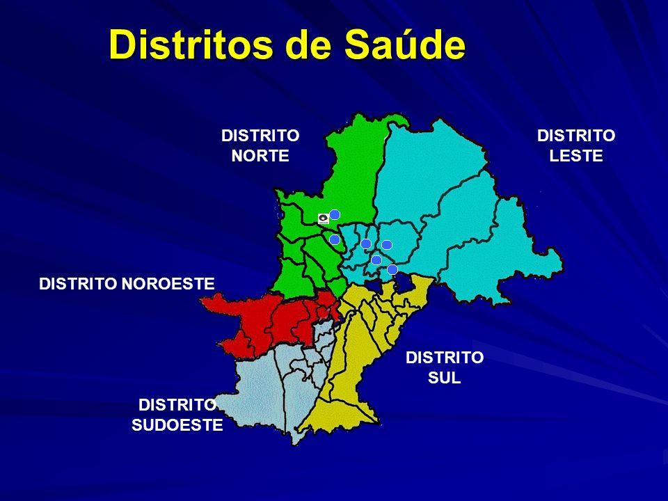 Distritos de Saúde DISTRITO NORTE DISTRITO SUDOESTE DISTRITO SUL DISTRITO LESTE DISTRITO NOROESTE