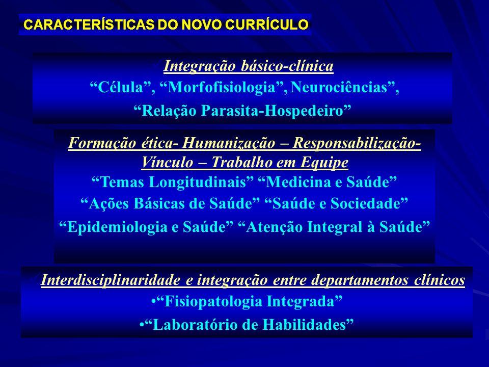CARACTERÍSTICAS DO NOVO CURRÍCULO Interdisciplinaridade e integração entre departamentos clínicos Fisiopatologia Integrada Laboratório de Habilidades