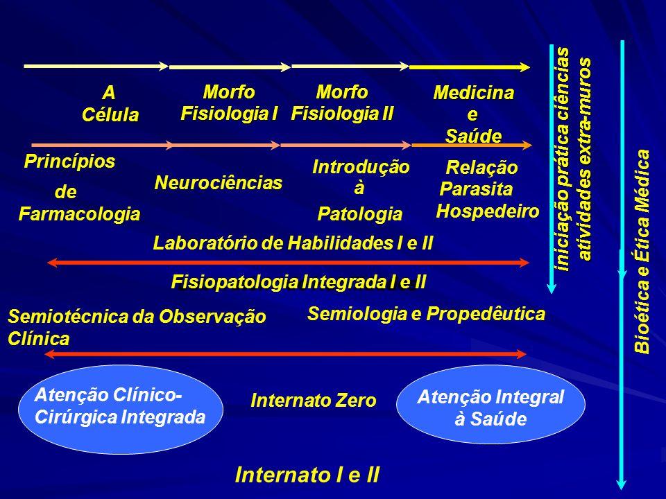 Morfo Fisiologia I A A Célula Medicina e e Saúde iniciação prática ciências atividades extra - - muros Laboratório de Habilidades Laboratório de Habil