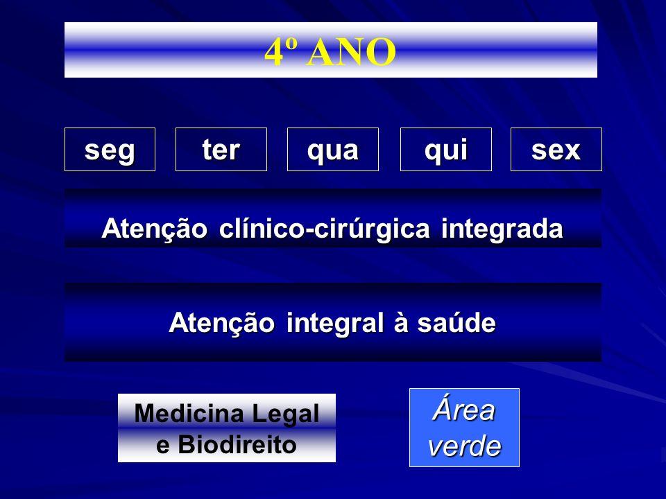 Atenção Clínico-Cirúrgica Integrada Cirurgia 1Cirurgia 2OrlOft Cirurgia 2Cirurgia 1 DIG Neuro 18 al PsqOrtCirurgia 1 PsqOrtNeuro 18 al Cirurgia 2 OrlOft DIG Neuro 18 al DIG OrlOftPsqOrt DIG Neuro 18 al PsqOrt OrlOftPsqOrtNeuro 18 al Cirurgia 2OrlOft DIG Cirurgia 1 DIG OrlOft PsqOrtCirurgia 1Cirurgia 2 Neuro 18 al Cirurgia 2Cirurgia 1 1 Turma A Turma B Turma C 6 semanas DIG= dermatologia + imunologia + genética 4º Ano – período da manhã