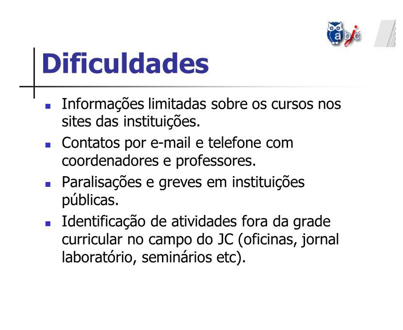 Dificuldades Informações limitadas sobre os cursos nos sites das instituições. Contatos por e-mail e telefone com coordenadores e professores. Paralis