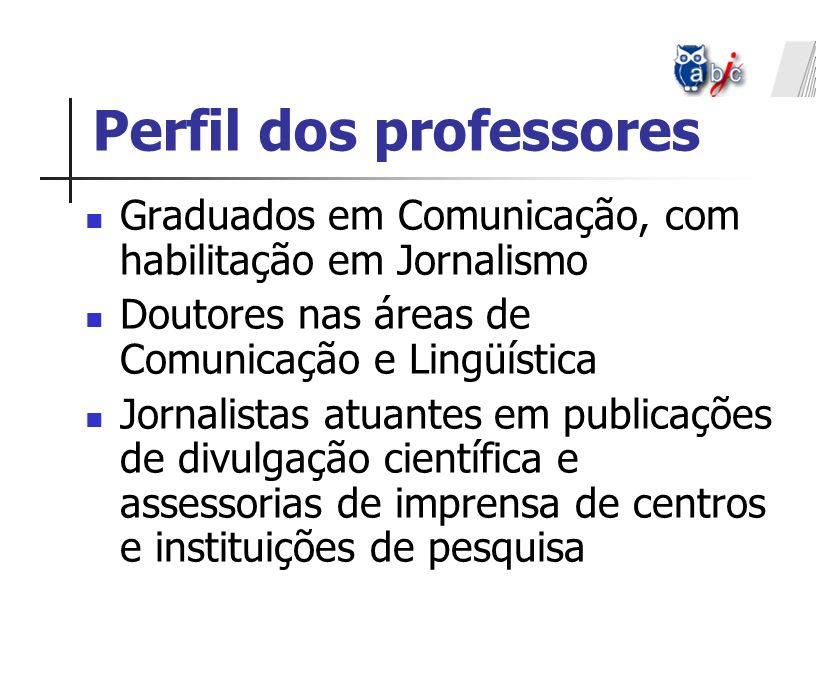 Perfil dos professores Graduados em Comunicação, com habilitação em Jornalismo Doutores nas áreas de Comunicação e Lingüística Jornalistas atuantes em