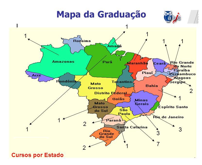 3 3 7 2 1 2 1 1 1 1 2 1 1 1 1 Mapa da Graduação Cursos por Estado