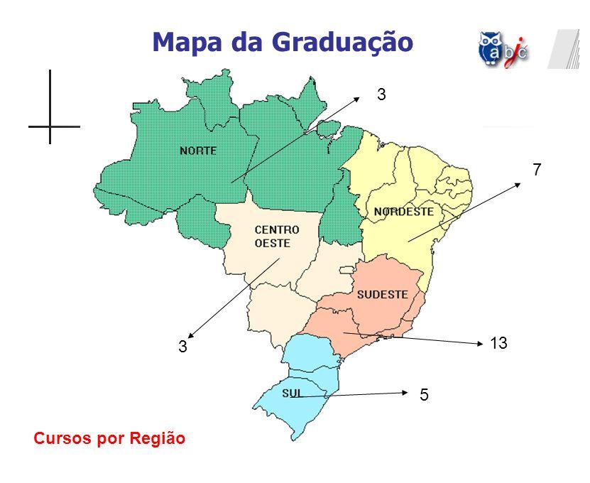 Cursos por Região Mapa da Graduação 3 7 13 3 5