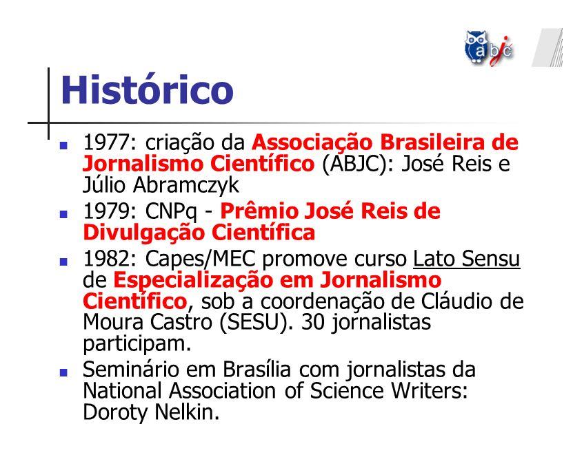 Histórico 1977: criação da Associação Brasileira de Jornalismo Científico (ABJC): José Reis e Júlio Abramczyk 1979: CNPq - Prêmio José Reis de Divulga