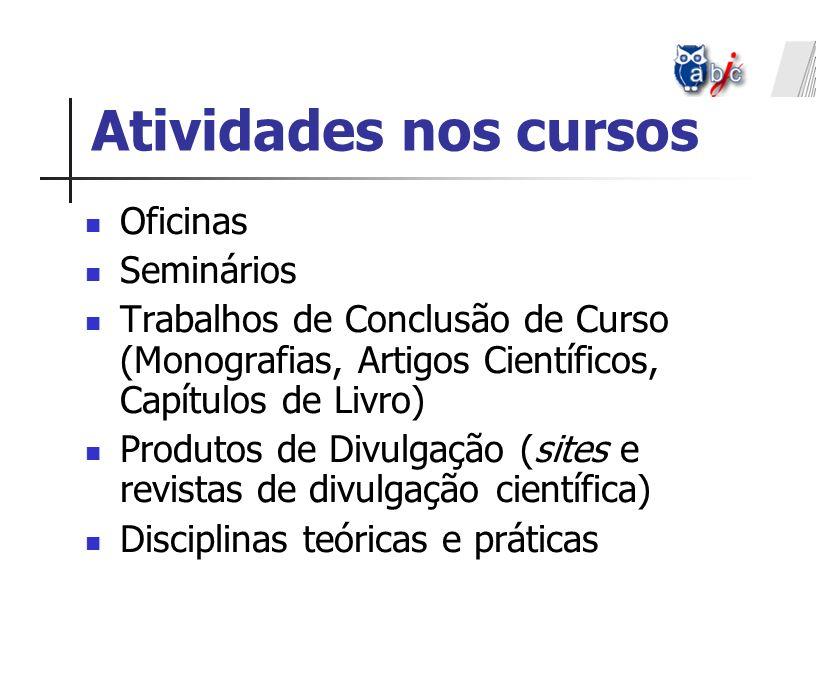 Atividades nos cursos Oficinas Seminários Trabalhos de Conclusão de Curso (Monografias, Artigos Científicos, Capítulos de Livro) Produtos de Divulgaçã