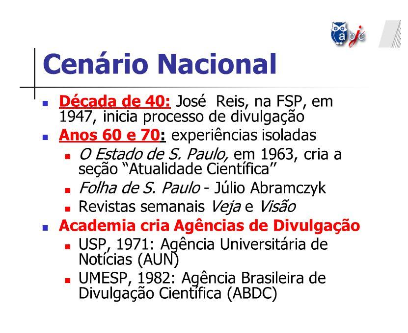 Cenário Nacional Década de 40: José Reis, na FSP, em 1947, inicia processo de divulgação Anos 60 e 70: experiências isoladas O Estado de S. Paulo, em