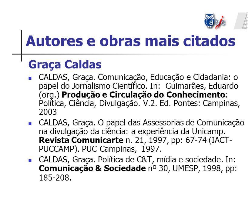 Autores e obras mais citados Graça Caldas CALDAS, Graça. Comunicação, Educação e Cidadania: o papel do Jornalismo Científico. In: Guimarães, Eduardo (