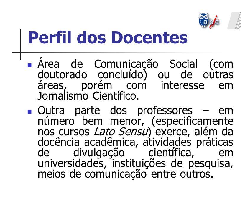 Perfil dos Docentes Área de Comunicação Social (com doutorado concluído) ou de outras áreas, porém com interesse em Jornalismo Científico. Outra parte