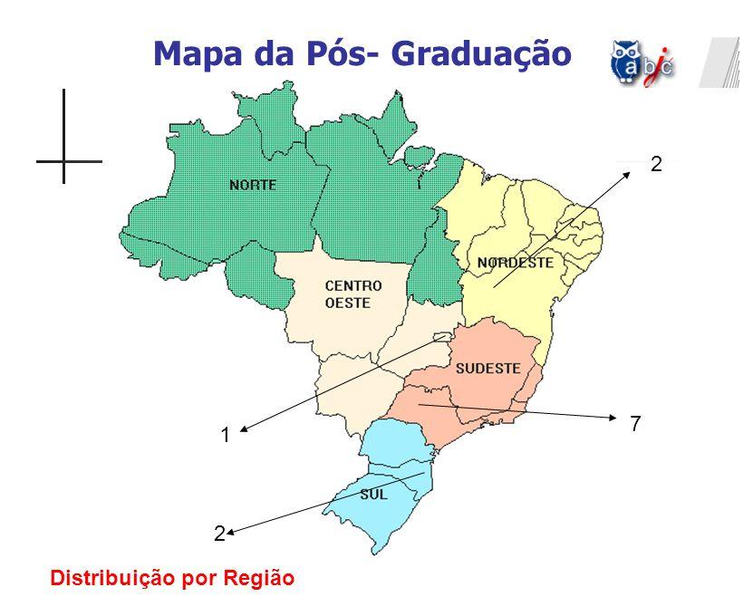 Distribuição por Região 2 1 7 2 Mapa da Pós- Graduação