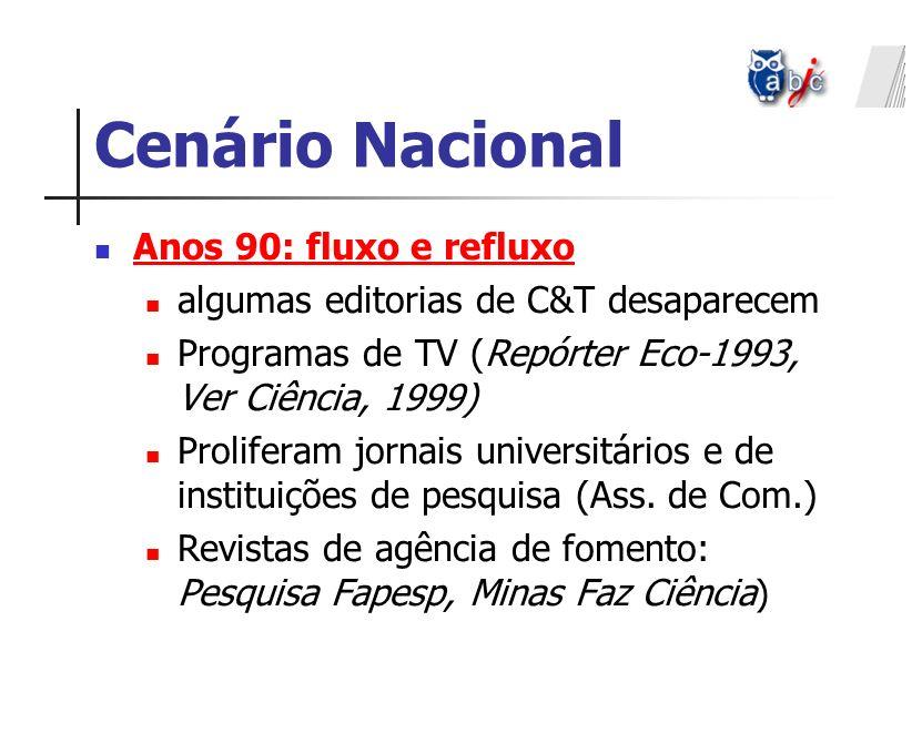Cenário Nacional Anos 90: fluxo e refluxo algumas editorias de C&T desaparecem Programas de TV (Repórter Eco-1993, Ver Ciência, 1999) Proliferam jorna