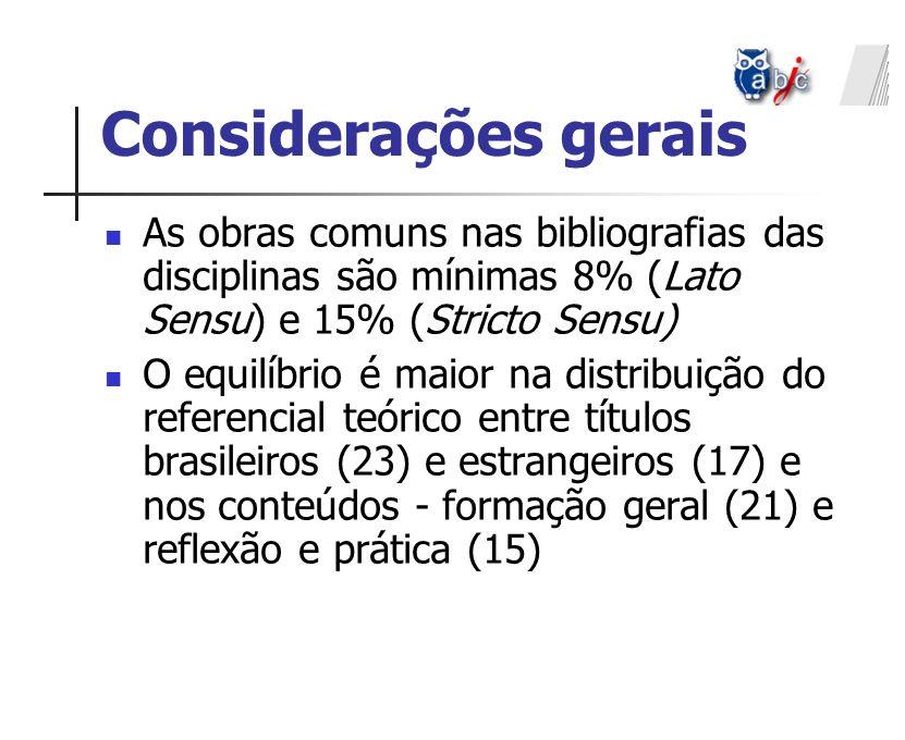 As obras comuns nas bibliografias das disciplinas são mínimas 8% (Lato Sensu) e 15% (Stricto Sensu) O equilíbrio é maior na distribuição do referencia