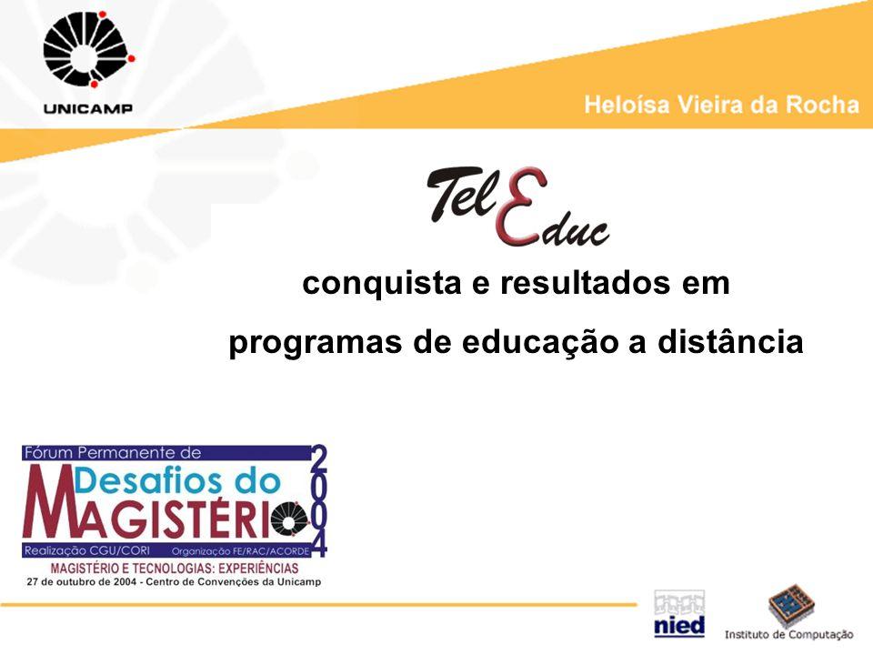 Projeto TelEduc - 1997 –Parceria Núcleo de Informática Aplicada a Educação – Nied Instituto de Computação –Pesquisa e desenvolvimento em EaD Tecnologia Metodologia