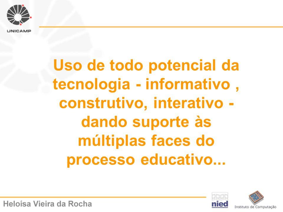 Uso de todo potencial da tecnologia - informativo, construtivo, interativo - dando suporte às múltiplas faces do processo educativo...