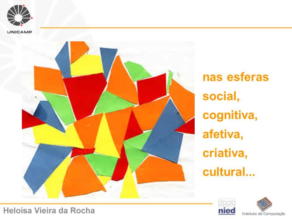 nas esferas social, cognitiva, afetiva, criativa, cultural...