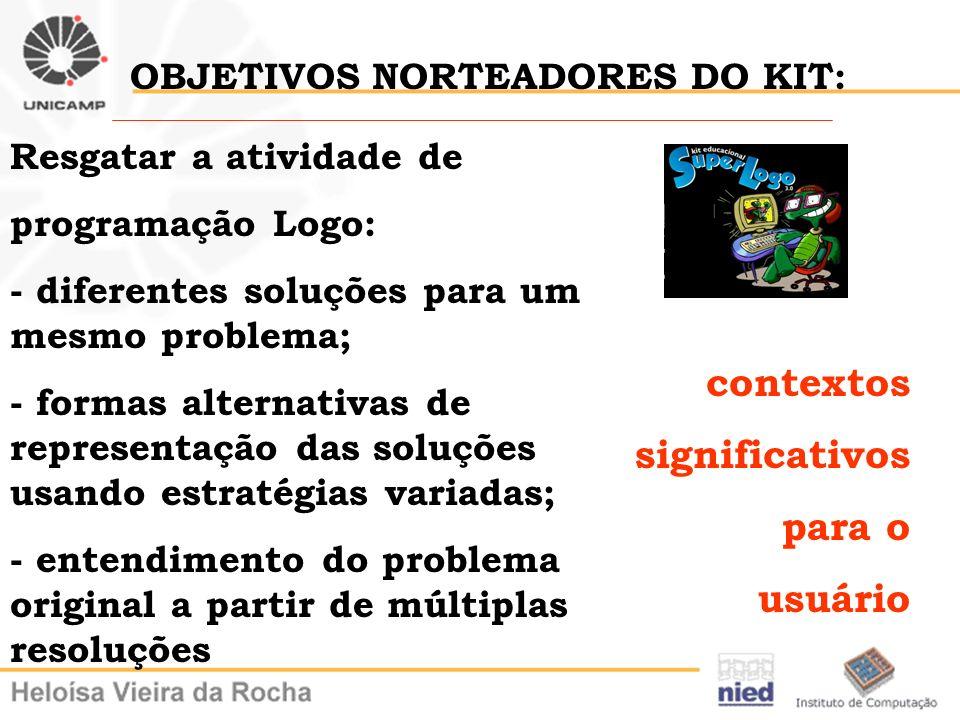 OBJETIVOS NORTEADORES DO KIT: Resgatar a atividade de programação Logo: - diferentes soluções para um mesmo problema; - formas alternativas de represe